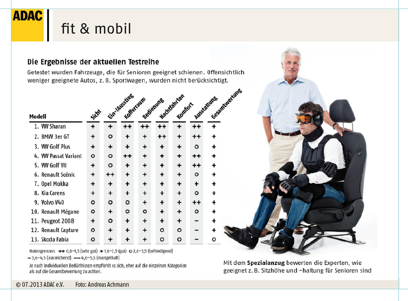 adac test der adac hat 12 autos f r senioren getestet auto. Black Bedroom Furniture Sets. Home Design Ideas