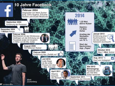 Merkur Online Facebook